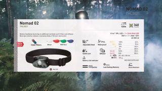Mactronic Nomad 02 headlamp, 340lm, RGB filter, punane LED, 3XAAA, 40h
