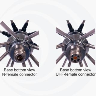 SD-3000/UHF base antenna